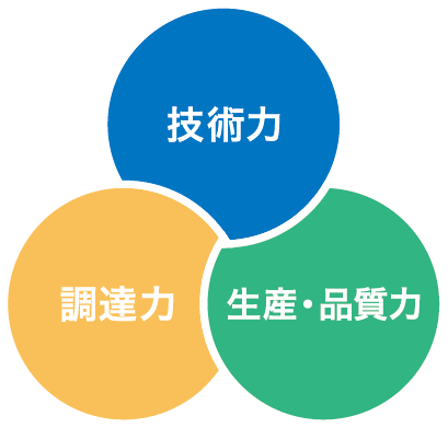 three_powers